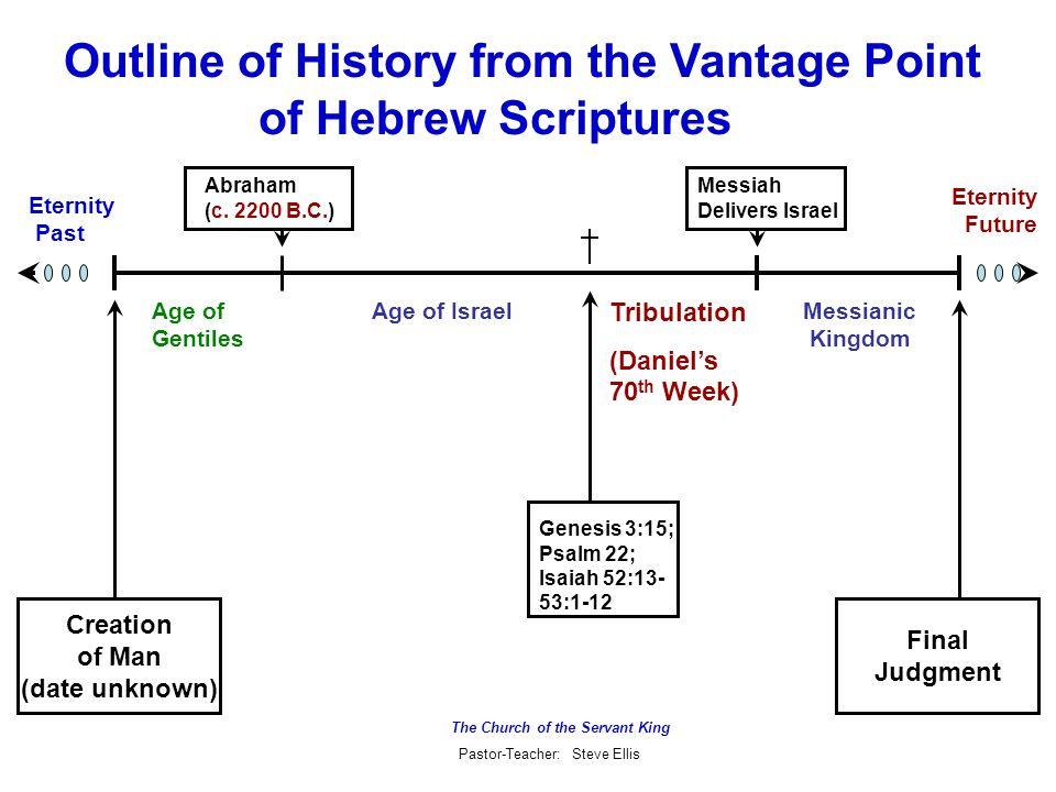 The Church of the Servant King Pastor-Teacher: Steve Ellis What is the Kingdom?