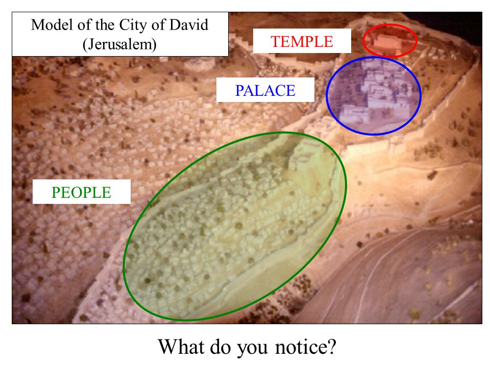 TEMPLE PALACE PEOPLE What do you notice Model of the City of David (Jerusalem)