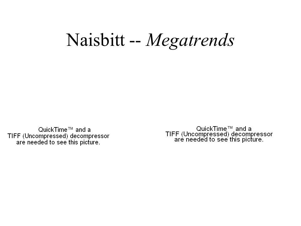 Naisbitt -- Megatrends