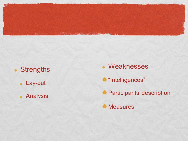 "Strengths Lay-out Analysis Weaknesses ""Intelligences"" Participants' description Measures"