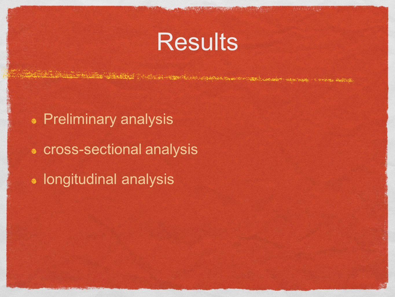 Results Preliminary analysis cross-sectional analysis longitudinal analysis