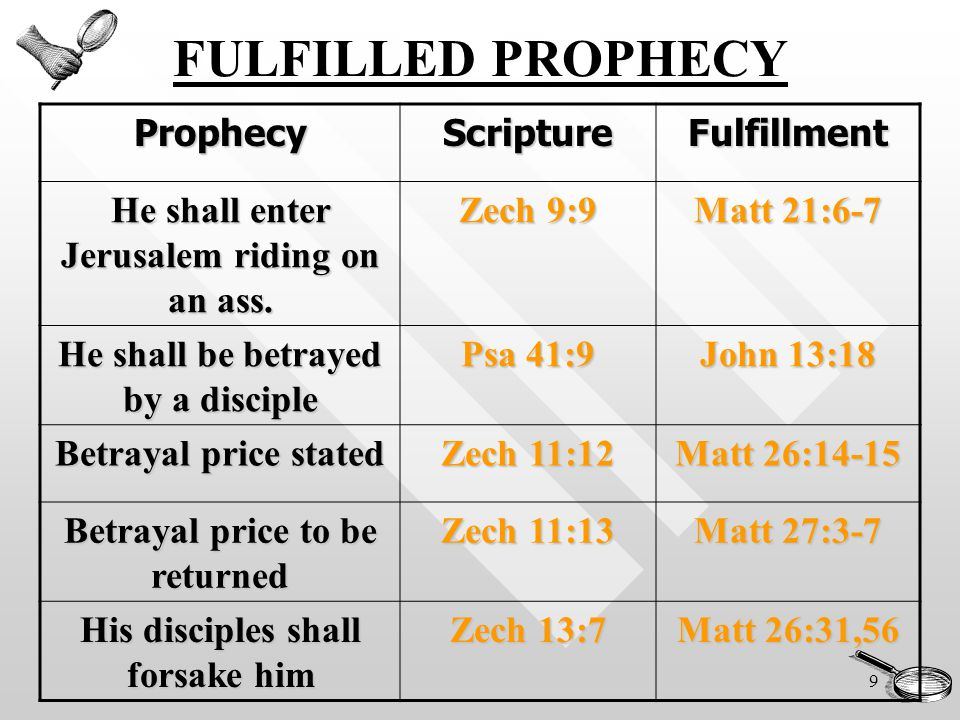 10 FULFILLED PROPHECYProphecyScriptureFulfillment False witnesses shall accuse Him Psa 35:11; 27:12 Matt 26:59-61 He shall suffer abuse Isa 50:6 Matt 26:67 He shall suffer in silence Isa 53:7 Matt 27:12-14 He shall be stripped Isa 53:5 Matt 27:28-29 Hands and feet pierced Psa 22:16 Lk 23:33; John 20:24-28