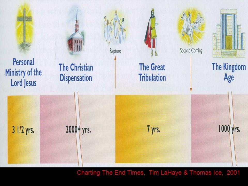 Charting The End Times, Tim LaHaye & Thomas Ice, 2001