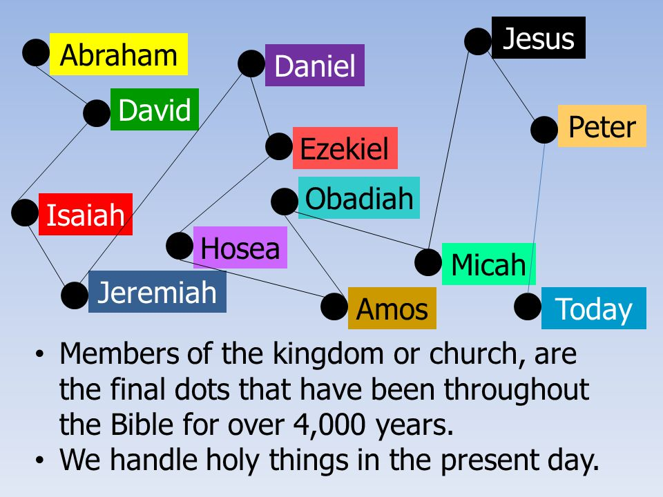 Abraham David Isaiah Jeremiah Ezekiel Daniel Hosea Amos Obadiah Micah Jesus Peter Members of the kingdom or church, are the final dots that have been