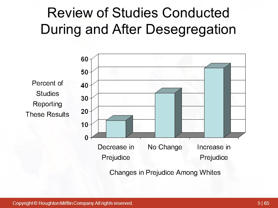 Copyright © Houghton Mifflin Company. All rights reserved.5 | 65 Review of Studies Conducted During and After Desegregation