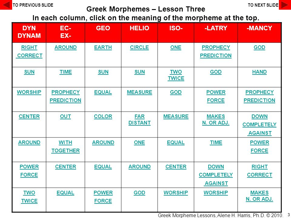 Greek Morpheme Lessons, Alene H. Harris, Ph.D. © 2010.