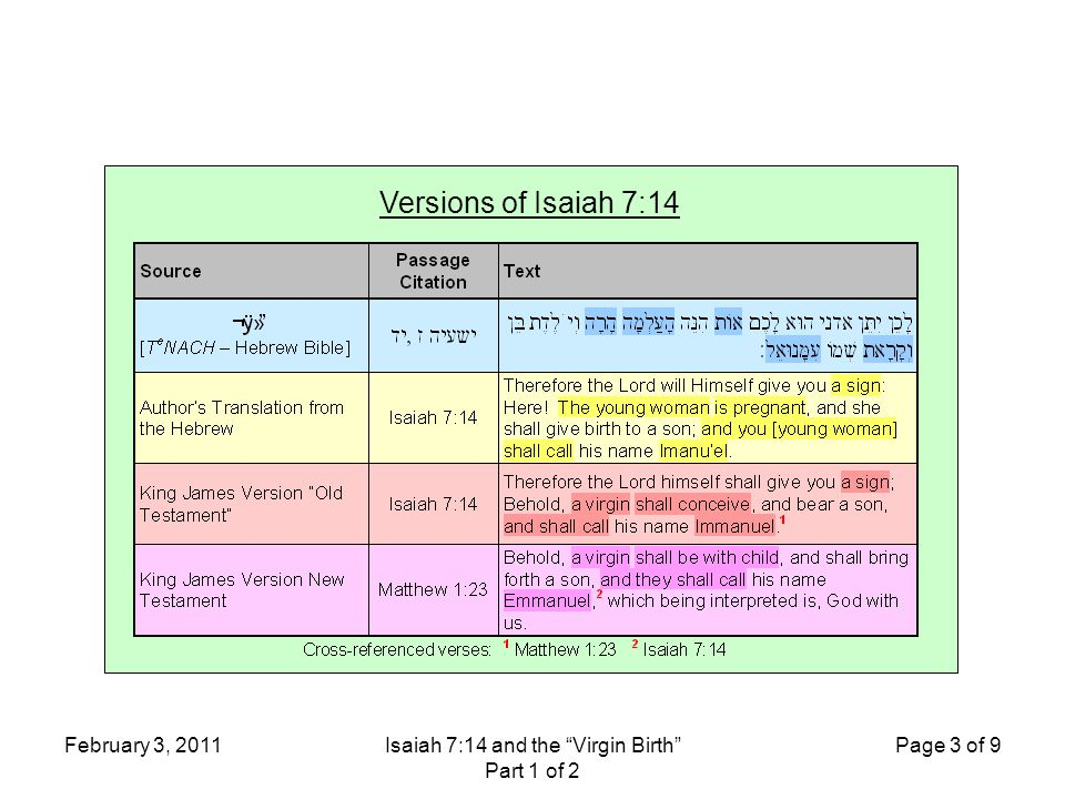 February 3, 2011Isaiah 7:14 and the Virgin Birth Part 1 of 2 Page 3 of 9 Versions of Isaiah 7:14