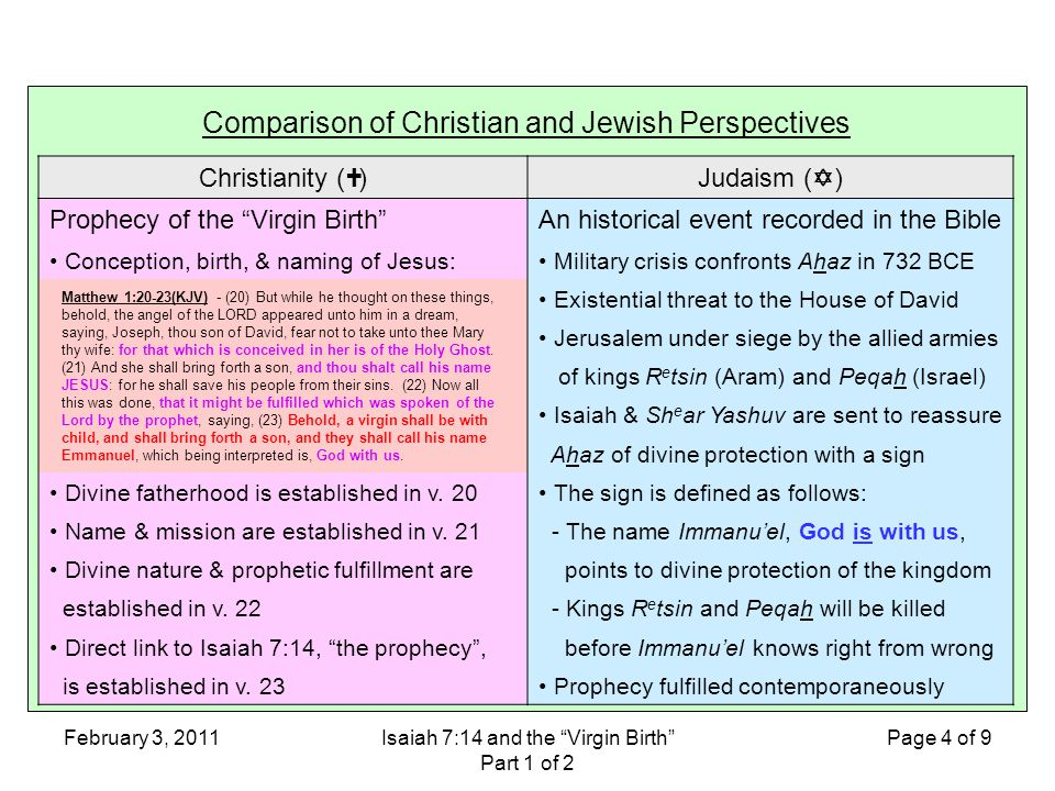 February 3, 2011Isaiah 7:14 and the Virgin Birth Part 1 of 2 Page 4 of 9 Comparison of Christian and Jewish Perspectives Christianity (  )Judaism (  ) Prophecy of the Virgin Birth An historical event recorded in the Bible Conception, birth, & naming of Jesus: Military crisis confronts Ahaz in 732 BCE Matthew 1:20-23(KJV) - (20) But while he thought on these things, behold, the angel of the LORD appeared unto him in a dream, saying, Joseph, thou son of David, fear not to take unto thee Mary thy wife: for that which is conceived in her is of the Holy Ghost.