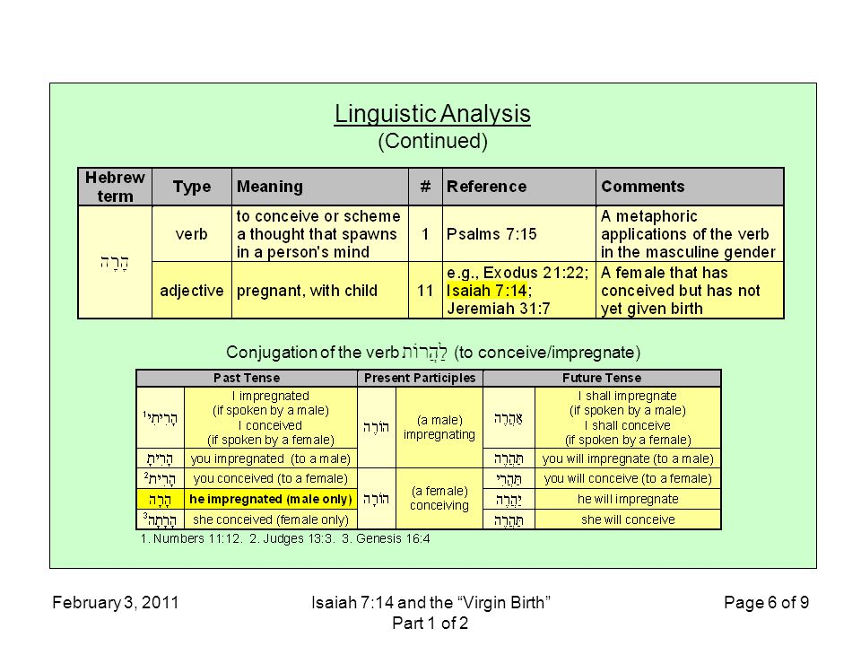 February 3, 2011Isaiah 7:14 and the Virgin Birth Part 1 of 2 Page 6 of 9 Linguistic Analysis (Continued) Conjugation of the verb לַהֲרוֹת (to conceive/impregnate)