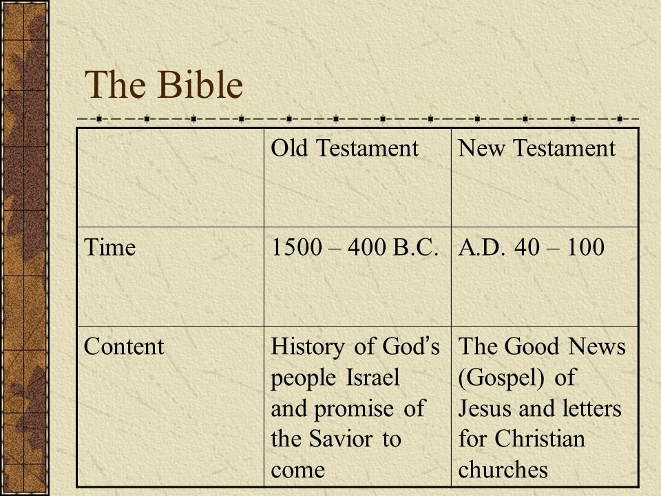The Bible Old TestamentNew Testament Time1500 – 400 B.C.A.D.