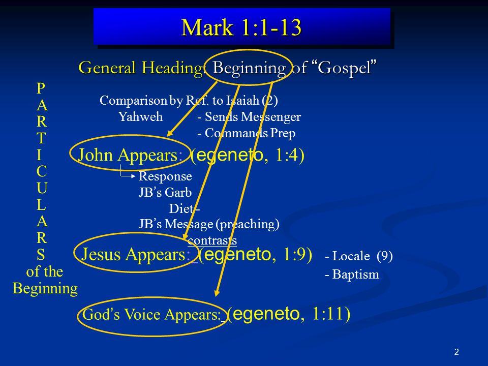 2 General Heading: Beginning of Gospel Comparison by Ref.