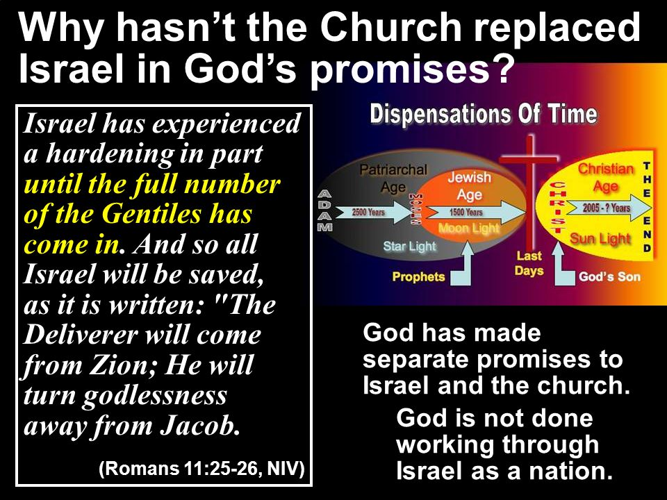 Why hasn't the Church replaced Israel in God's promises.