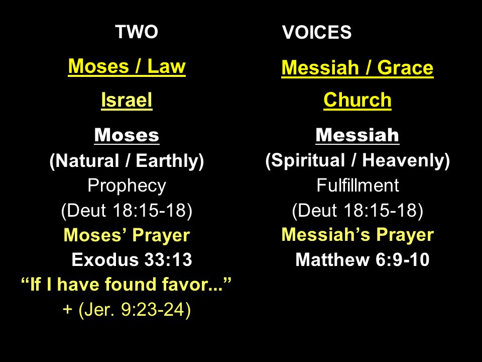TWO Moses / Law Israel Moses (Natural / Earthly) Prophecy (Deut 18:15-18) Moses' Prayer Exodus 33:13 If I have found favor... + (Jer.