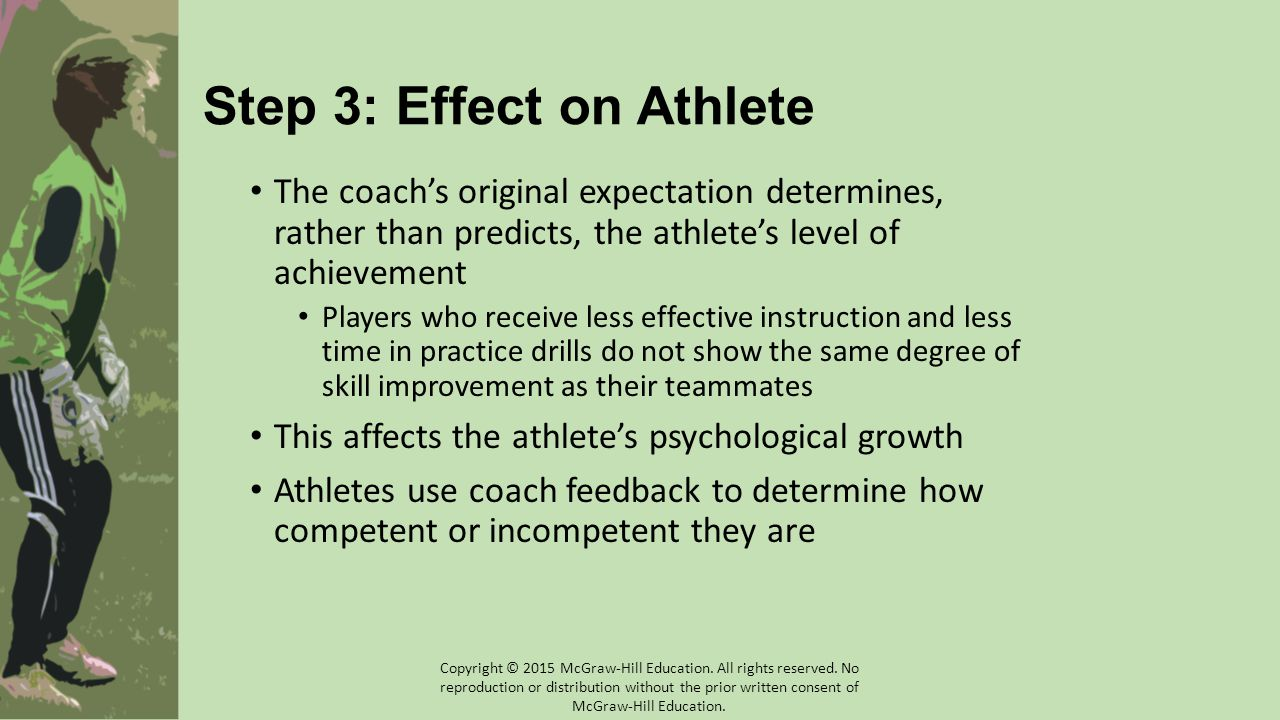 Step 3: Effect on Athlete The coach's original expectation determines, rather than predicts, the athlete's level of achievement Players who receive le