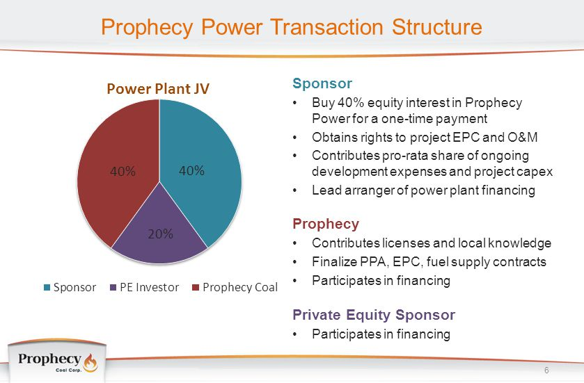 Prophecy Power Transaction Structure Sponsor Buy 40% equity interest in Prophecy Power for a one-time payment Obtains rights to project EPC and O&M Co