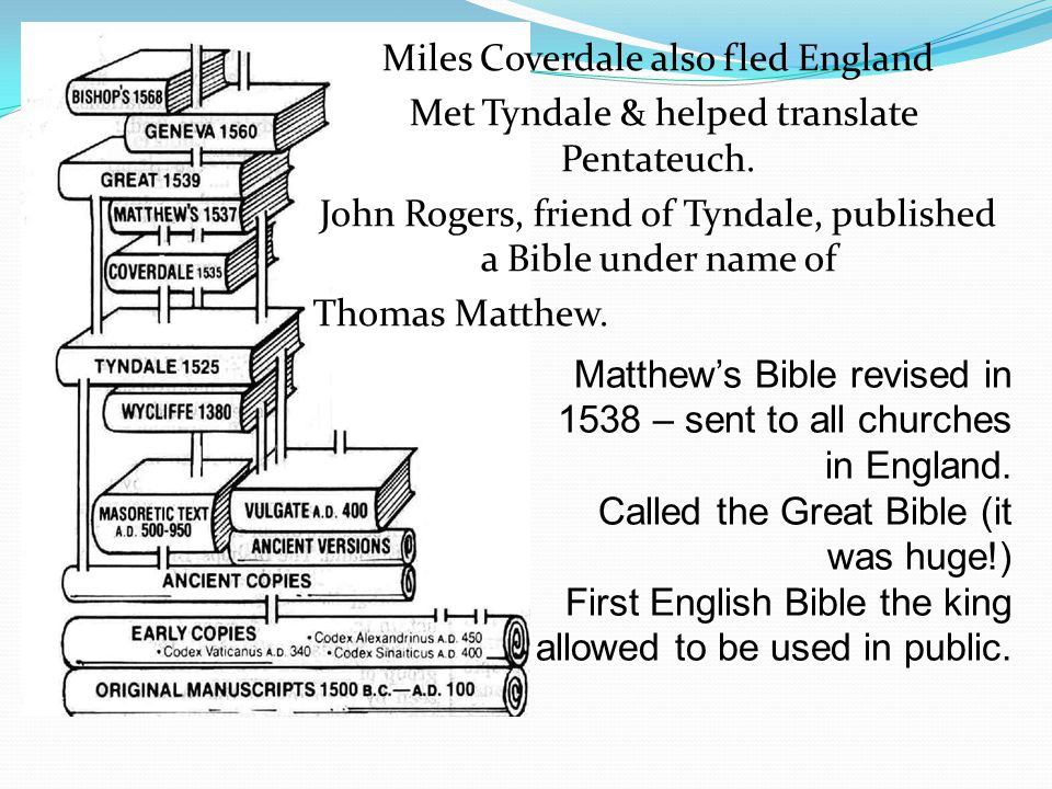 Miles Coverdale also fled England Met Tyndale & helped translate Pentateuch. John Rogers, friend of Tyndale, published a Bible under name of Thomas Ma