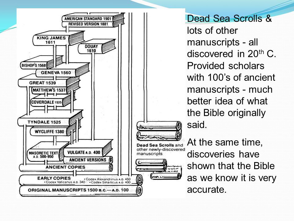 Dead Sea Scrolls & lots of other manuscripts - all discovered in 20 th C. Provided scholars with 100's of ancient manuscripts - much better idea of wh
