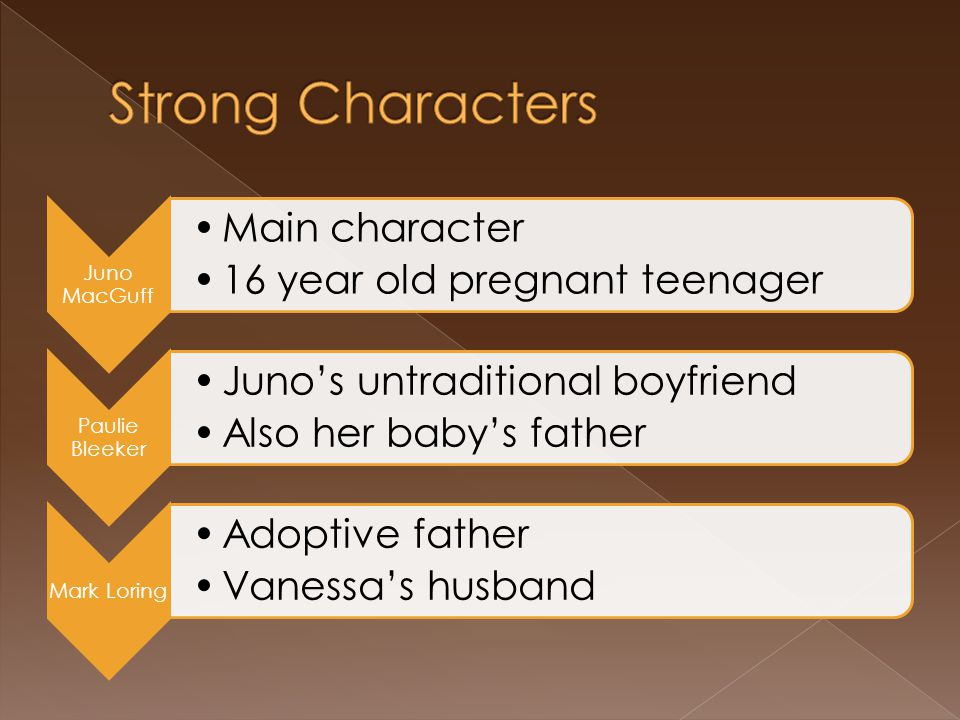 Juno MacGuff Main character 16 year old pregnant teenager Paulie Bleeker Juno's untraditional boyfriend Also her baby's father Mark Loring Adoptive father Vanessa's husband