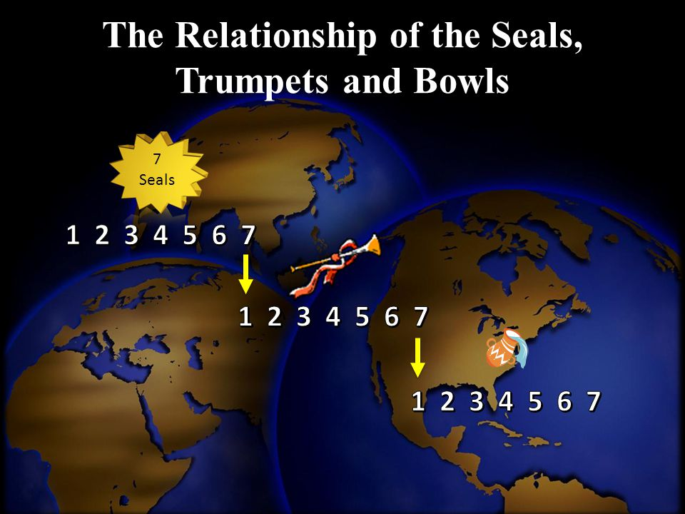 The Relationship of the Seals, Trumpets and Bowls 7 Seals