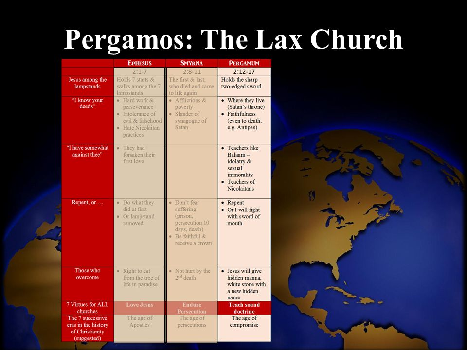 Pergamos: The Lax Church