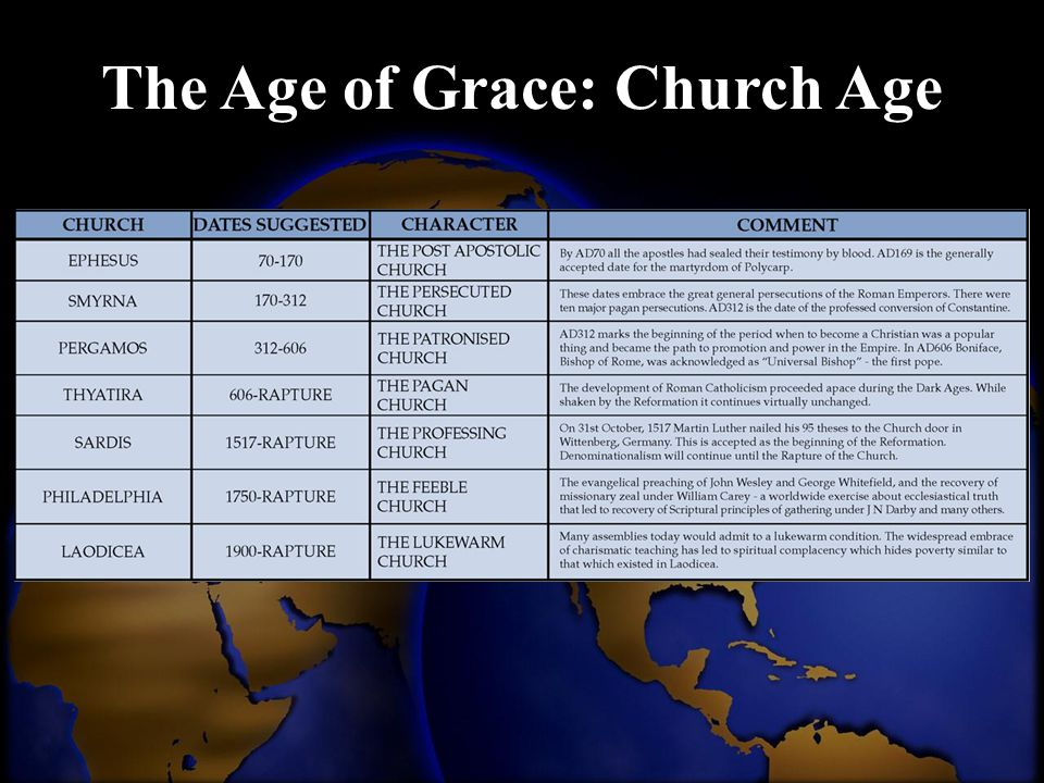 The Age of Grace: Church Age