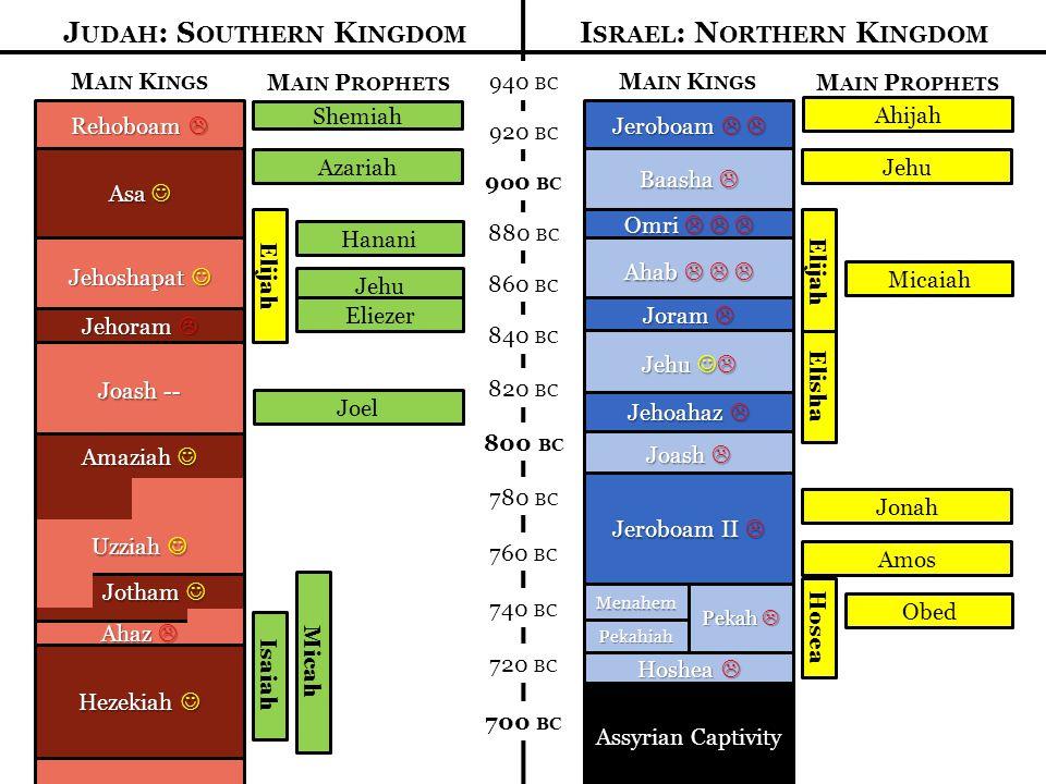 Next week's assignment: 2 Kings 15-20; Micah; Isaiah 1-10, 30, 36-39