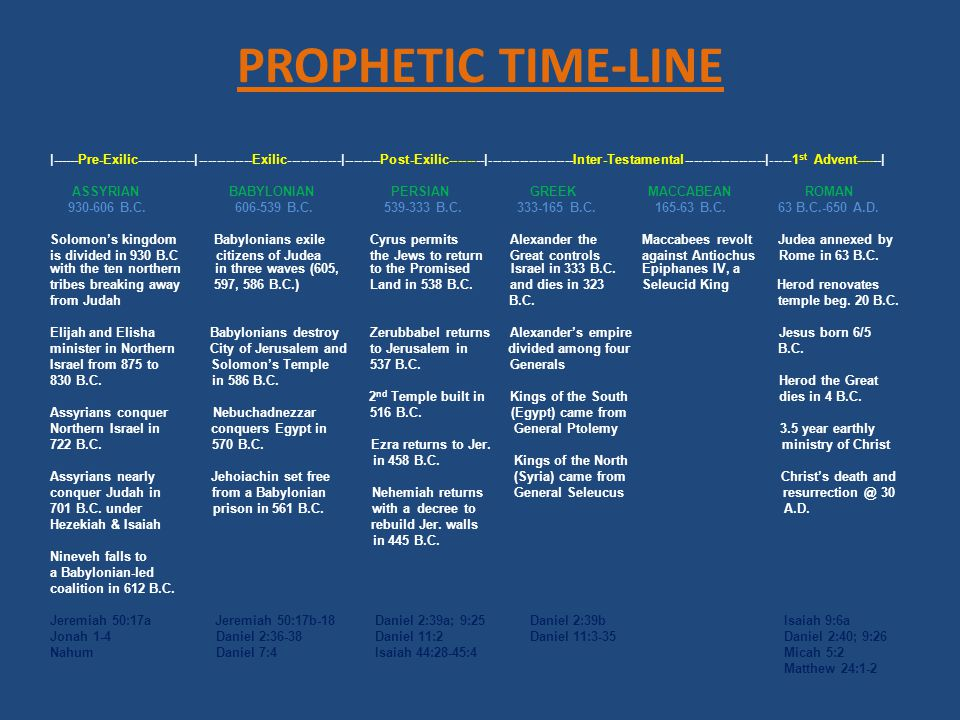 PROPHETIC TIME-LINE (Cont.) |---------------------Church Age---------------------|-----------Tribulation-----------|--2 nd Advent------Great White Throne--|---------------------------------  Roman Inter-Roman Revived Roman Millennial Kingdom Eternal State 63 B.C.