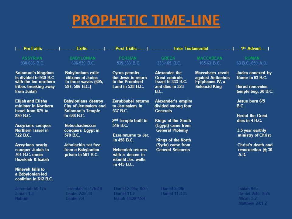 PROPHETIC TIME-LINE |------Pre-Exilic-------------|------------Exilic------------|--------Post-Exilic--------|-------------------Inter-Testamental----