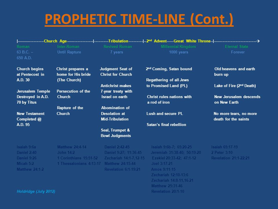 PROPHETIC TIME-LINE (Cont.) |---------------------Church Age---------------------|-----------Tribulation-----------|--2 nd Advent------Great White Throne--|---------------------------------  Roman Inter-Roman Revived Roman Millennial Kingdom Eternal State 63 B.C.