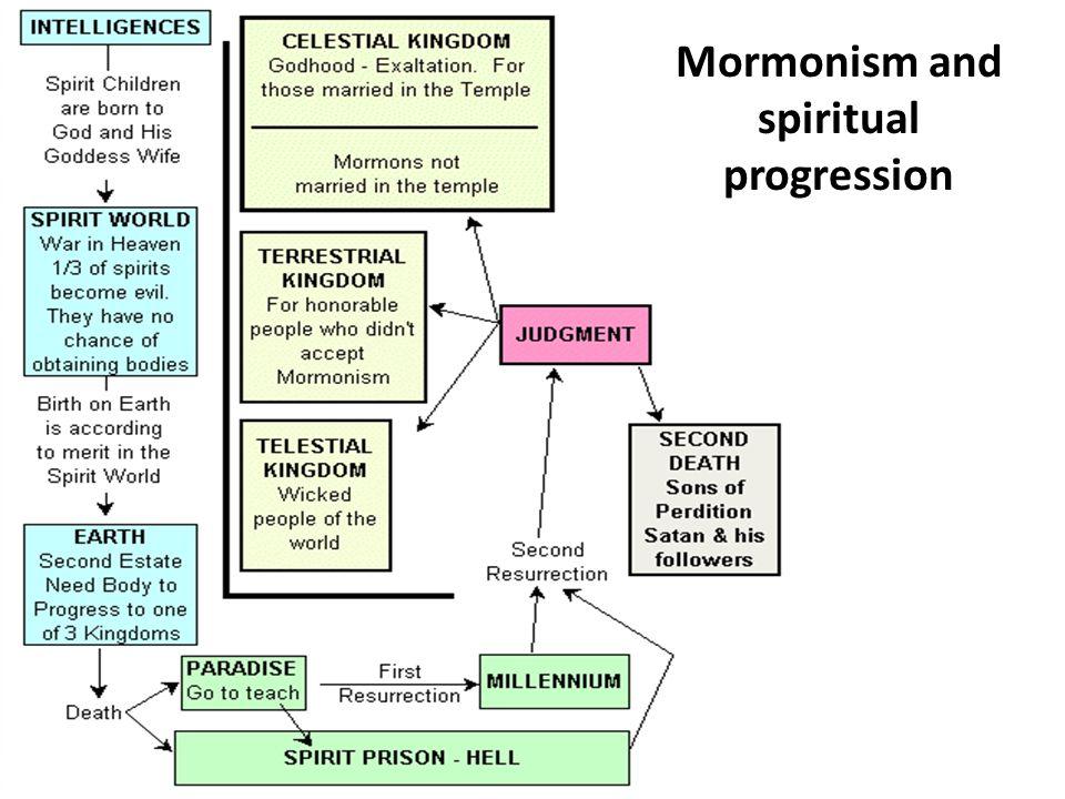 Mormonism and spiritual progression