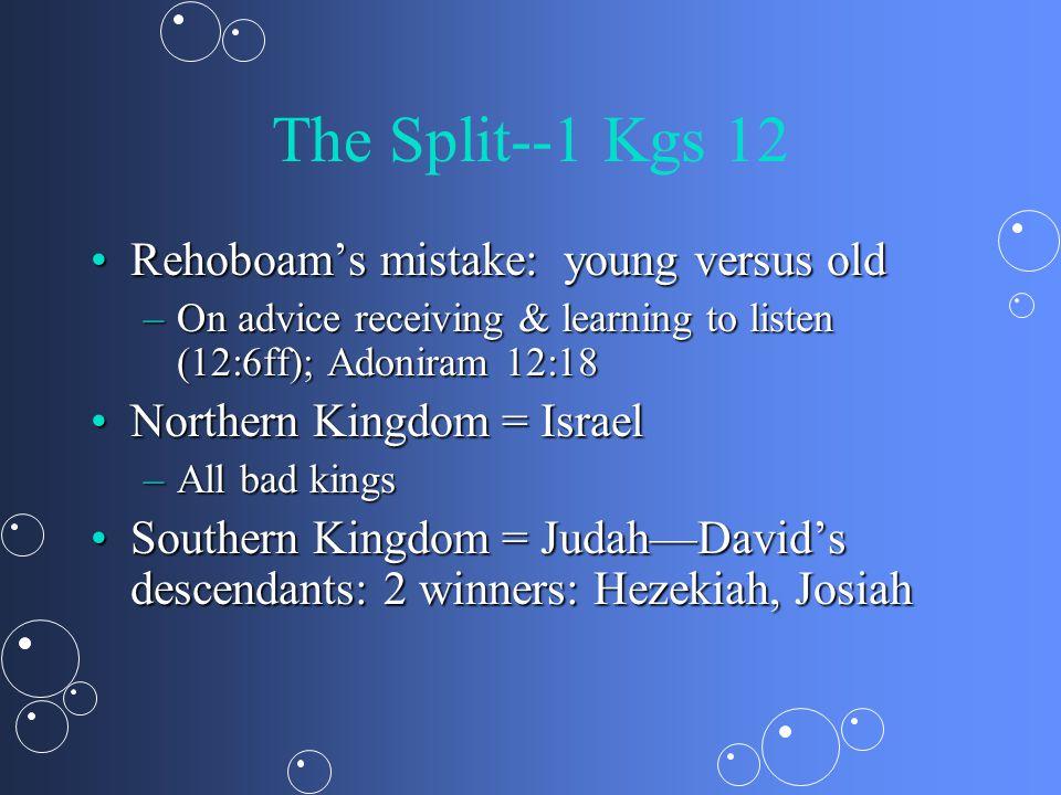 Jeroboam (931-910 BC) 1 Kgs 12-14 Golden calves: Dan & BethelGolden calves: Dan & Bethel