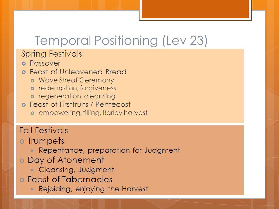 Temporal Positioning (Lev 23) Spring Festivals  Passover  Feast of Unleavened Bread  Wave Sheaf Ceremony  redemption, forgiveness  regeneration,