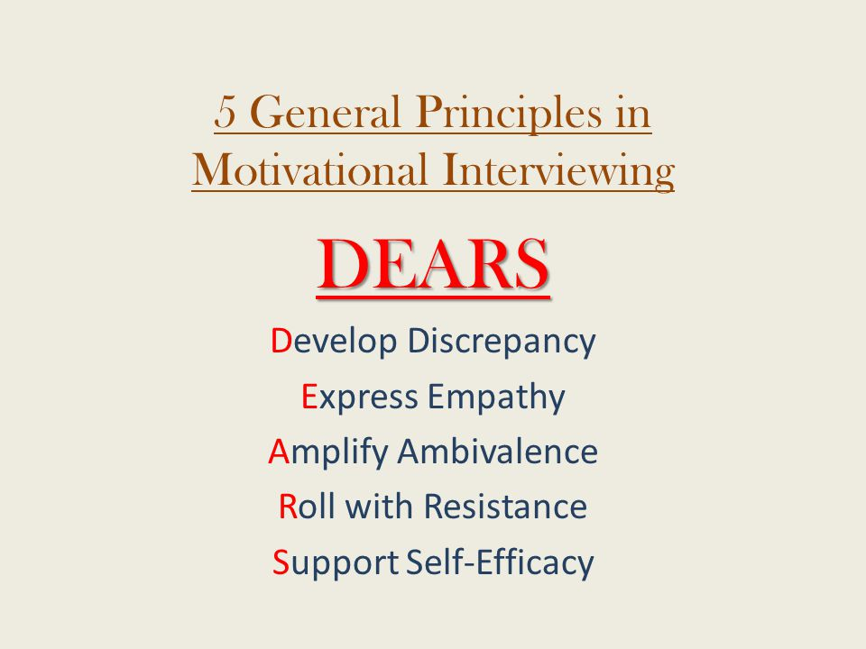 5 General Principles in Motivational Interviewing DEARS Develop Discrepancy Express Empathy Amplify Ambivalence Roll with Resistance Support Self-Effi
