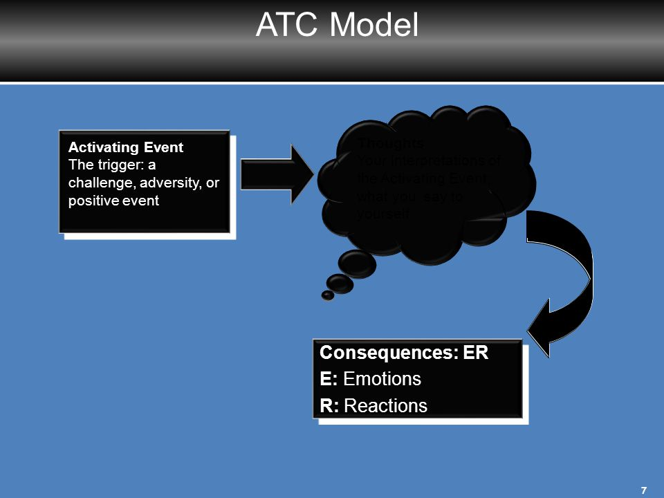 Thought-Consequence Connections ThoughtsEmotions/Reactions Loss (I have lost something.) Sadness/Withdrawal Danger (Something bad is going to happen and I can't handle it.) Anxiety/Agitation Trespass (I have been harmed.) Anger/Aggression Inflicting harm (I have caused harm.) Guilt/Apologizing Negative comparison (I don't measure up.) Embarrassment/Hiding Positive contribution (I contributed in a positive way.) Pride/Sharing, planning future achievements Appreciating what you have received (I have received a gift that I value.) Gratitude/Giving back, paying forward Positive future (Things can change for the better.) Hope/Energizing, taking action 18