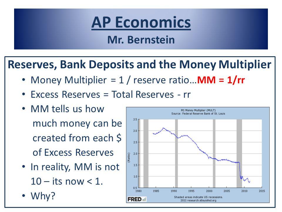 AP Economics Mr. Bernstein Reserves, Bank Deposits and the Money Multiplier Money Multiplier = 1 / reserve ratio…MM = 1/rr Excess Reserves = Total Res
