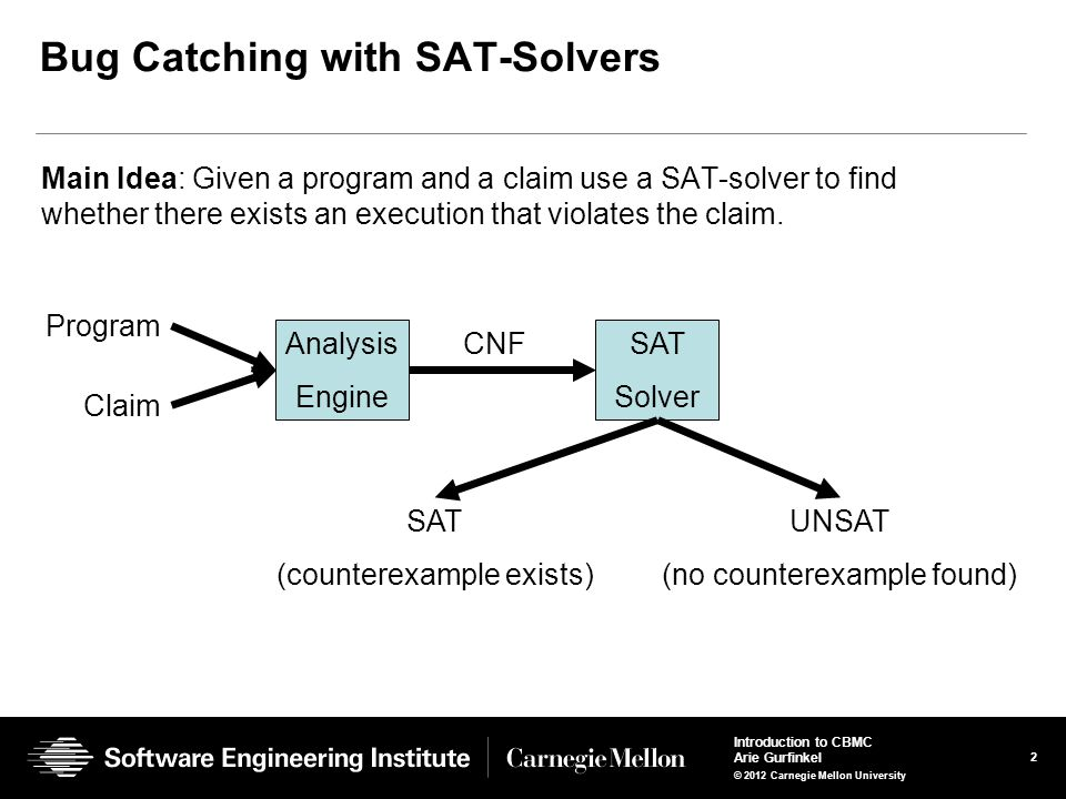 2 Introduction to CBMC Arie Gurfinkel © 2012 Carnegie Mellon University Bug Catching with SAT-Solvers Main Idea: Given a program and a claim use a SAT