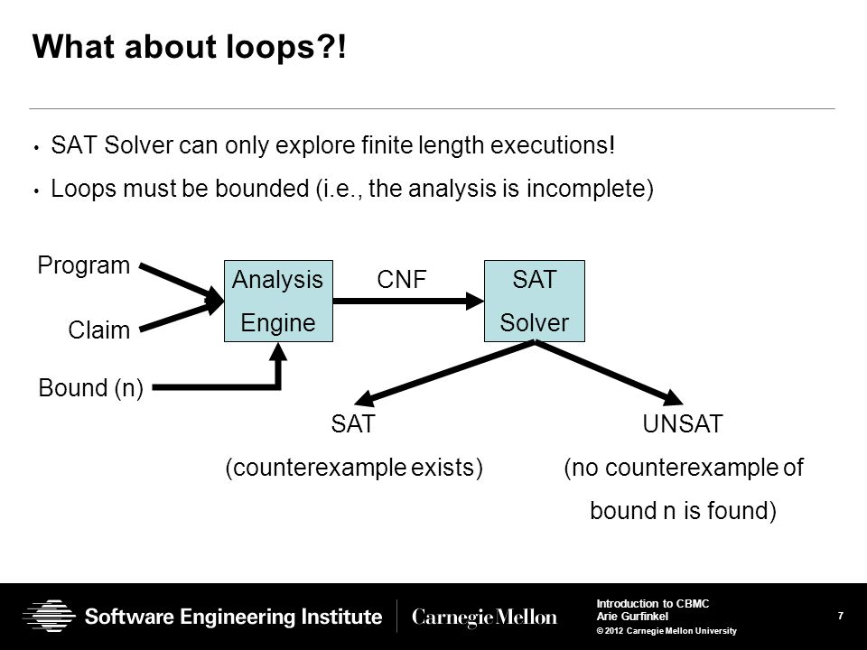 7 Introduction to CBMC Arie Gurfinkel © 2012 Carnegie Mellon University What about loops?! SAT Solver can only explore finite length executions! Loops