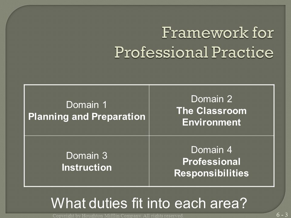 Domain 1 Planning and Preparation Domain 2 The Classroom Environment Domain 3 Instruction Domain 4 Professional Responsibilities Copyright by Houghton Mifflin Company.
