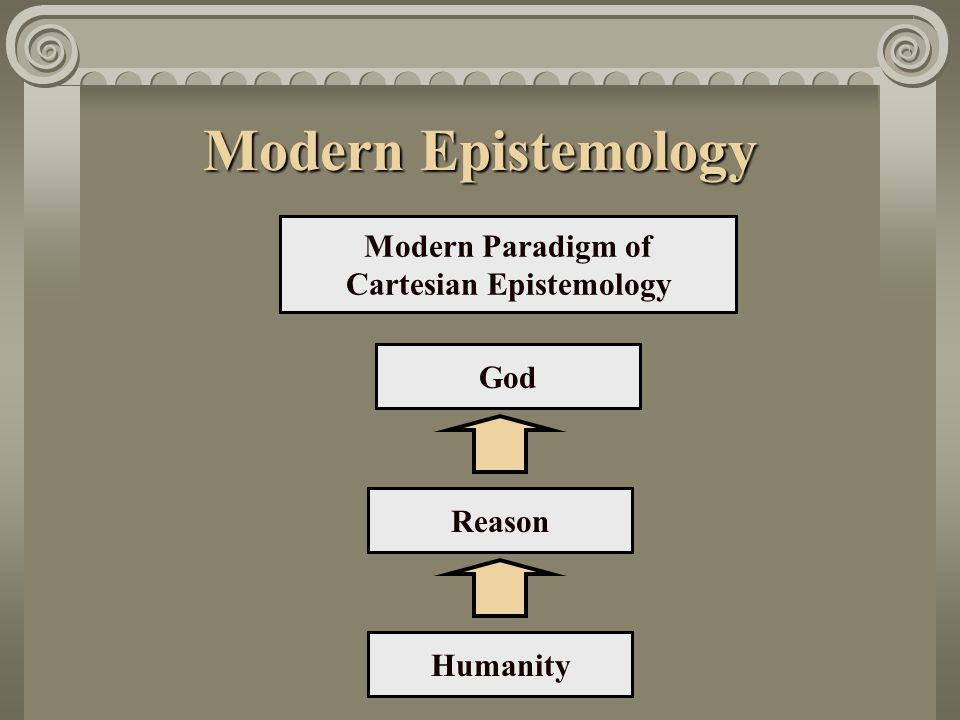 Modern Epistemology Modern Paradigm of Cartesian Epistemology God Reason Humanity