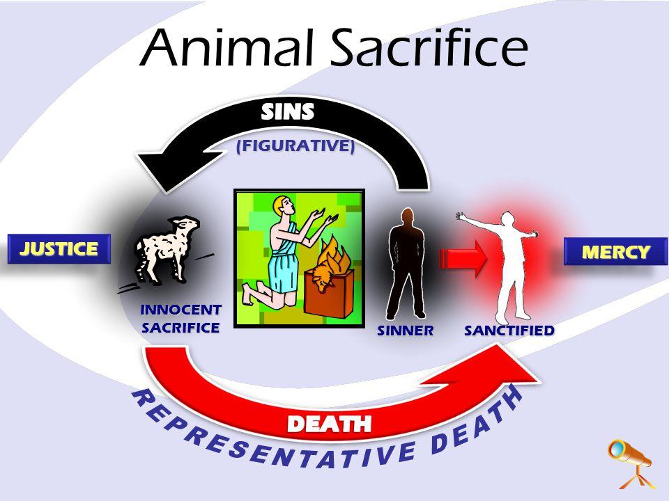 Animal Sacrifice SINNERSANCTIFIED INNOCENT SACRIFICE (FIGURATIVE) JUSTICEJUSTICE MERCYMERCY