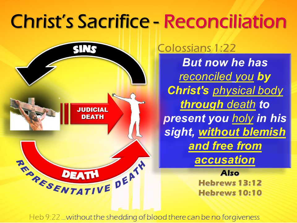Colossians 1:22 Also Hebrews 13:12 Hebrews 10:10 Christ's Sacrifice - Reconciliation But now he has reconciled you by Christ s physical body through death to present you holy in his sight, without blemish and free from accusation Heb 9:22 …without the shedding of blood there can be no forgiveness JUDICIALDEATHJUDICIALDEATH
