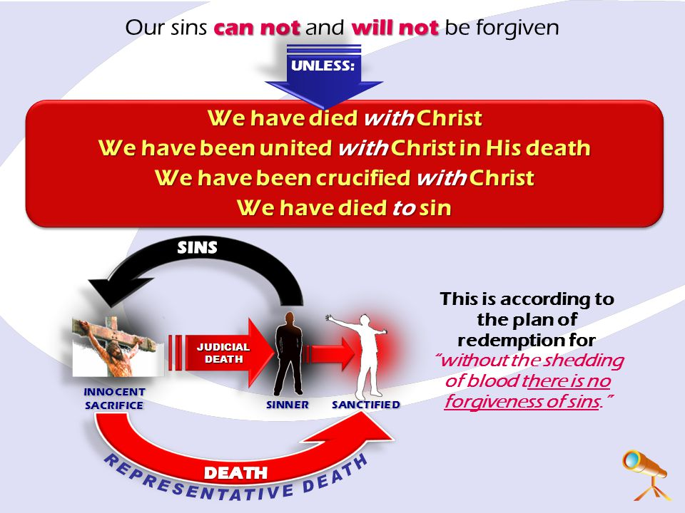 This is according to the plan of redemption for without the shedding of blood there is no forgiveness of sins. We have died with Christ We have been united with Christ in His death We have been crucified with Christ We have died to sin We have died with Christ We have been united with Christ in His death We have been crucified with Christ We have died to sin can not will not Our sins can not and will not be forgiven UNLESS: