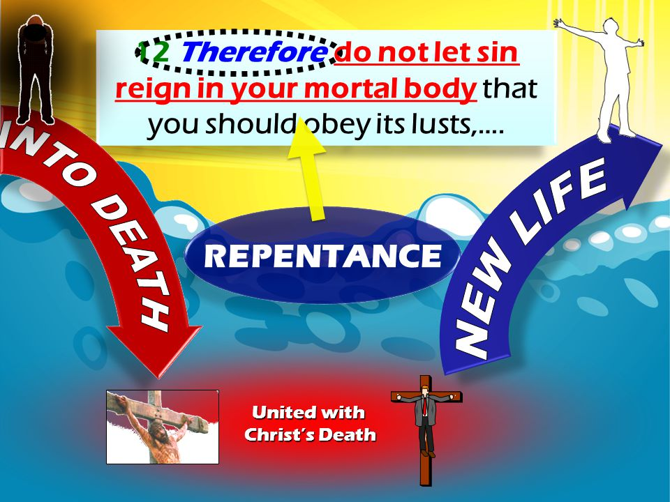 12 Therefore do not let sin reign in your mortal body that you should obey its lusts,….