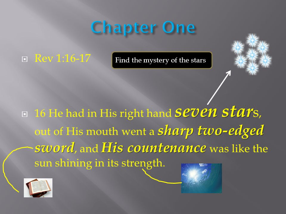  Rev 1:16-17 seven star sharp two-edged swordHis countenance  16 He had in His right hand seven star s, out of His mouth went a sharp two-edged swor
