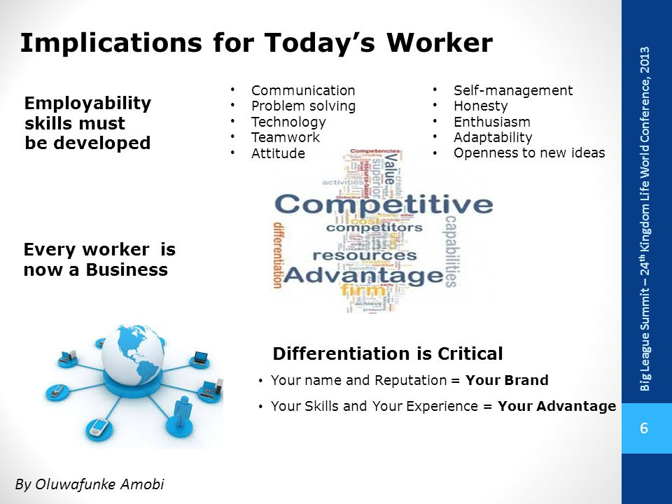 By Oluwafunke Amobi Definitions Careers A Career is the sequence of positions held within an occupation.