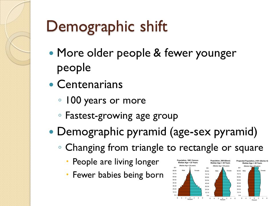 Demographic shift More older people & fewer younger people Centenarians ◦ 100 years or more ◦ Fastest-growing age group Demographic pyramid (age-sex pyramid) ◦ Changing from triangle to rectangle or square  People are living longer  Fewer babies being born