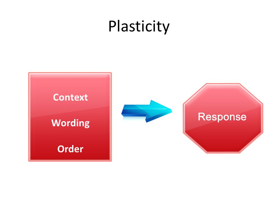 Plasticity Response Context Wording Order