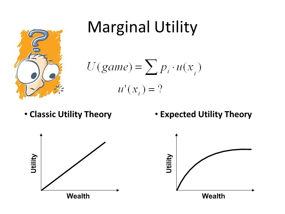 Marginal Utility Classic Utility Theory Expected Utility Theory