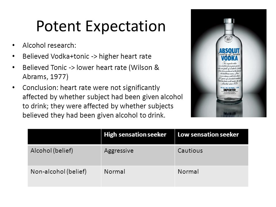 Potent Expectation Alcohol research: Believed Vodka+tonic -> higher heart rate Believed Tonic -> lower heart rate (Wilson & Abrams, 1977) Conclusion: