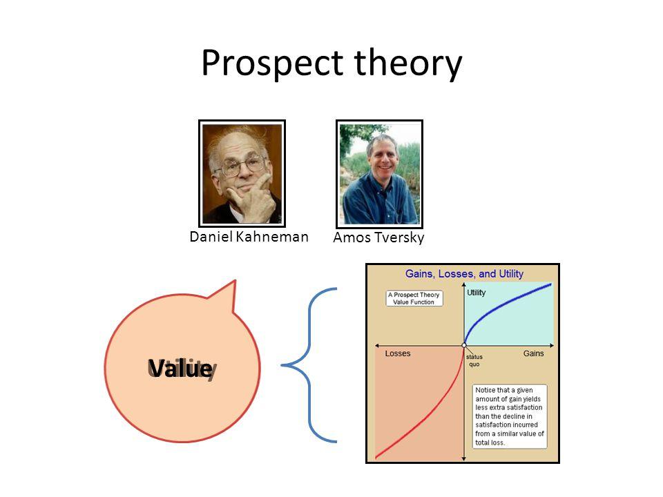 Prospect theory Daniel Kahneman Amos Tversky UtilityValue
